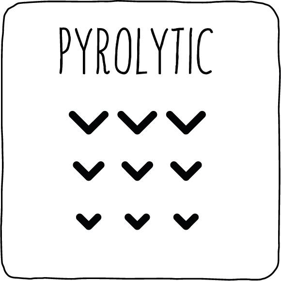 Neff Pyrolytic